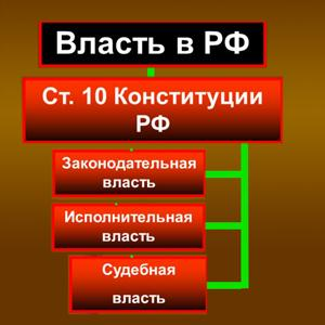Органы власти Старбеево