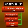 Органы власти в Старбеево